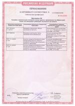 Приложение к Сертификату Cleaf